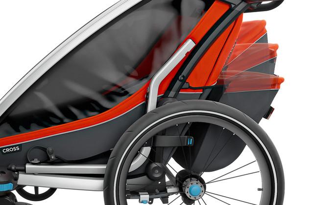 Thule Chariot Cross 2 vežimėlis